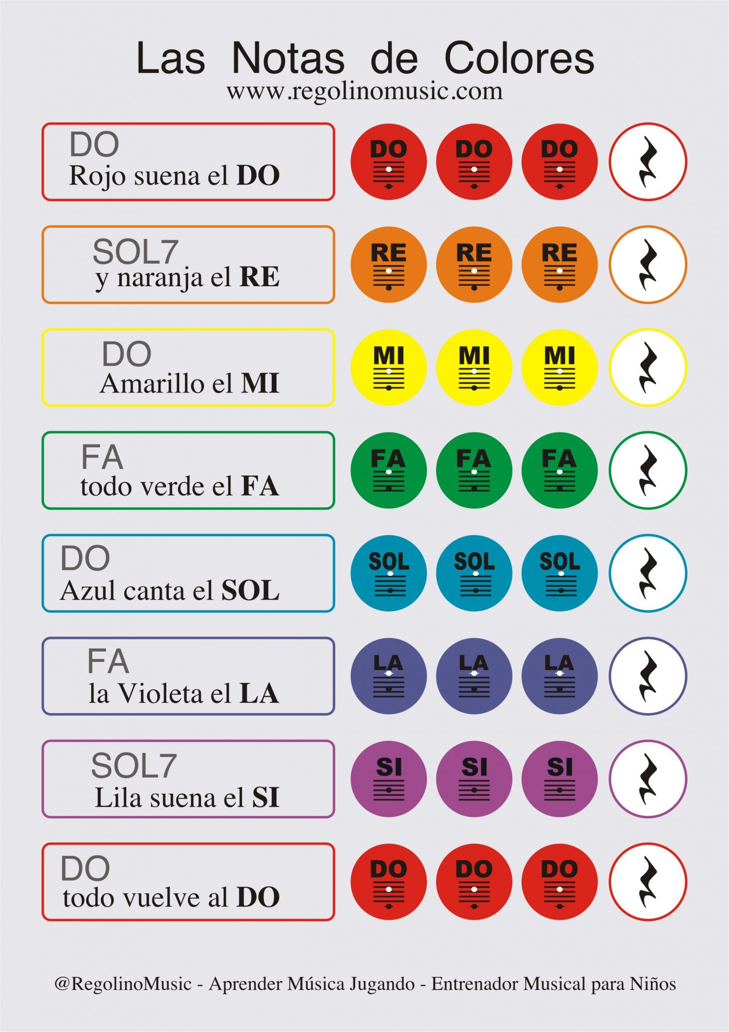partitura escala de do mayor para niños