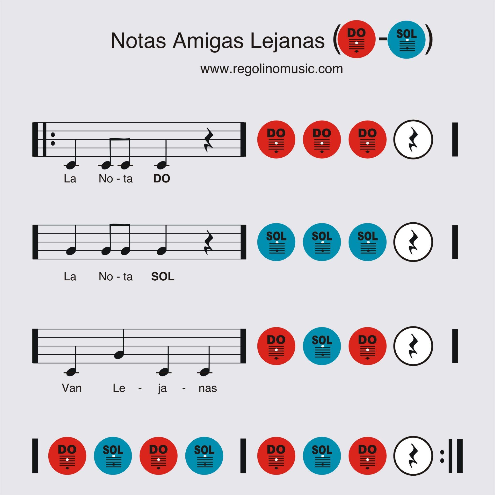 intervalos musicales para niños